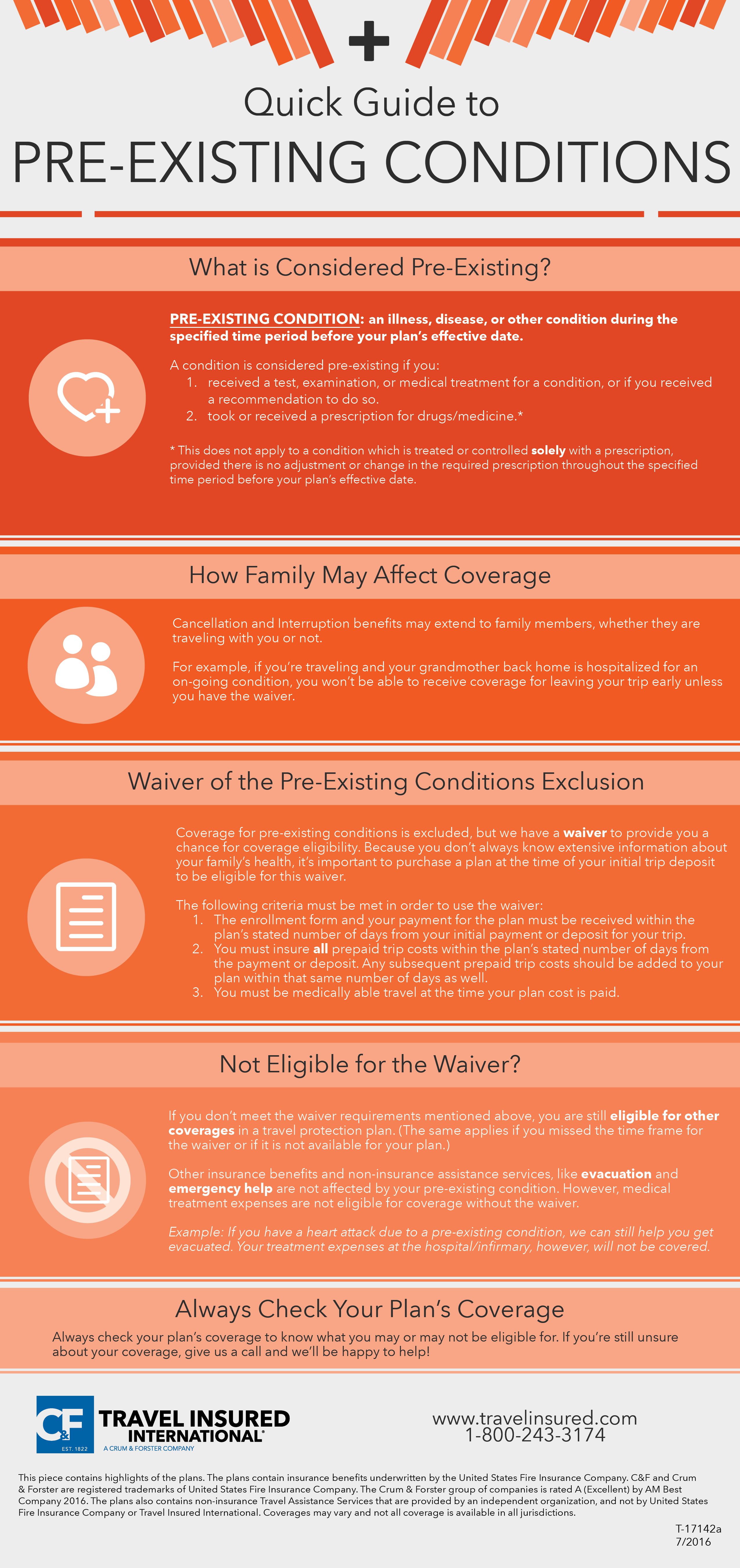 pre-existing conditions guide