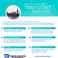 Calculating Trip Cost