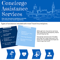 Concierge Assistance Services