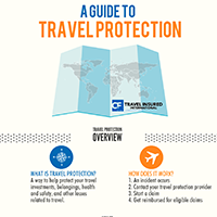 Guide to Travel Protection