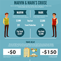 Marvin and Mark's Cruise