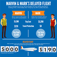 Marvin and Mark's Delayed Flight