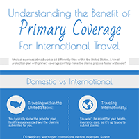 Understanding the Benefit of Primary Coverage for International Travel