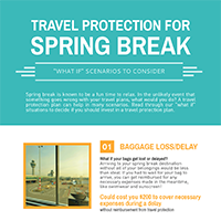 Travel Protection for Spring Break