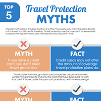 Travel Protection Myths