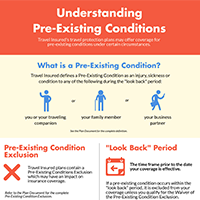 Waiver of Pre-Existing Conditions