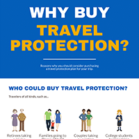 Why Buy Travel Protection
