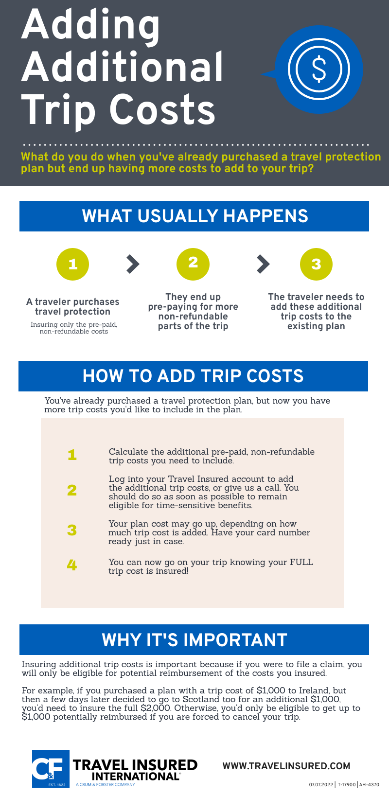 Additional Trip Costs