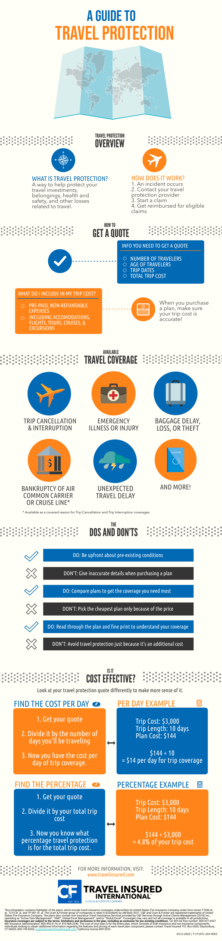 Infographic: Guide to Travel Protection