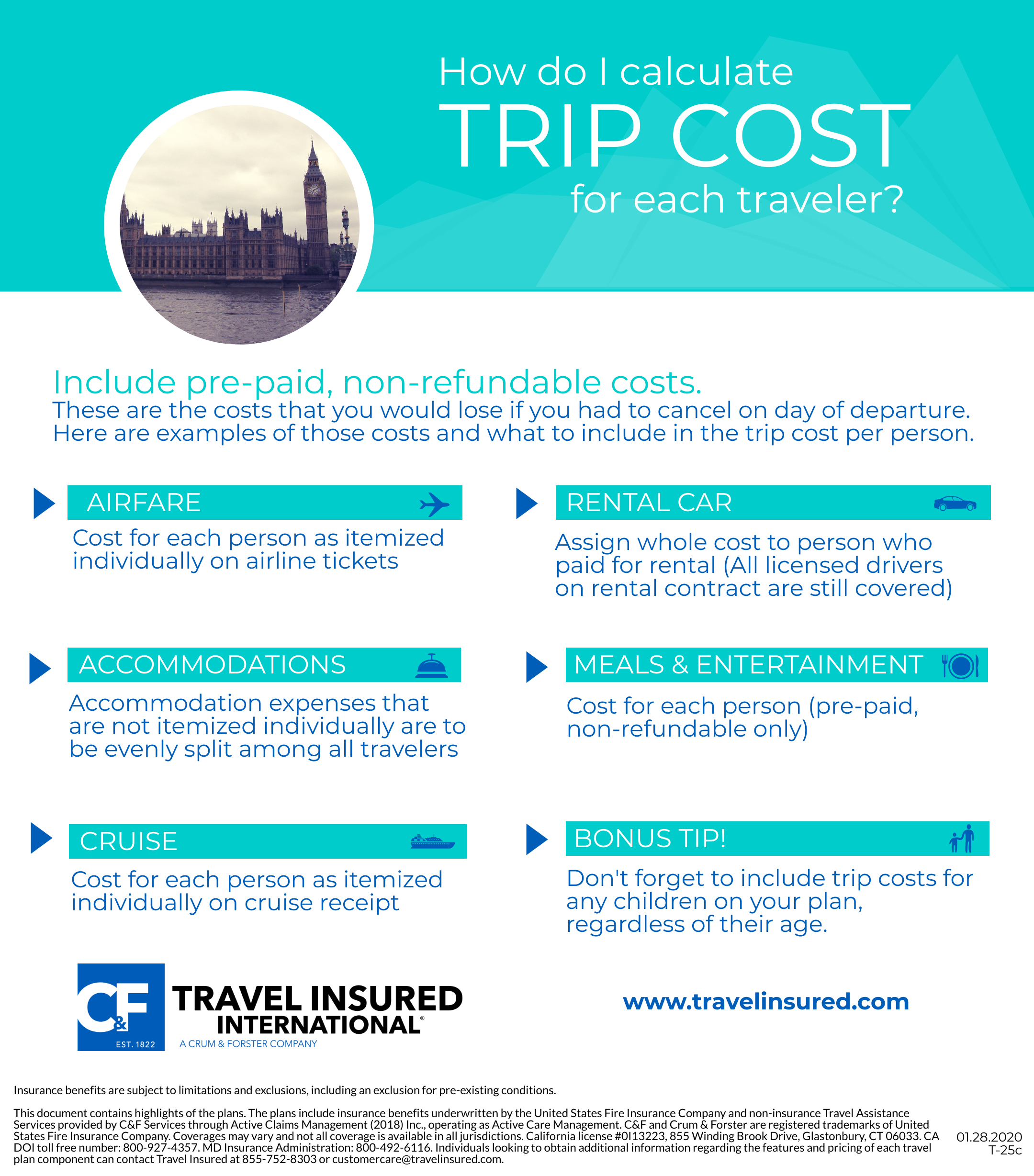 calculate trip cost infographic