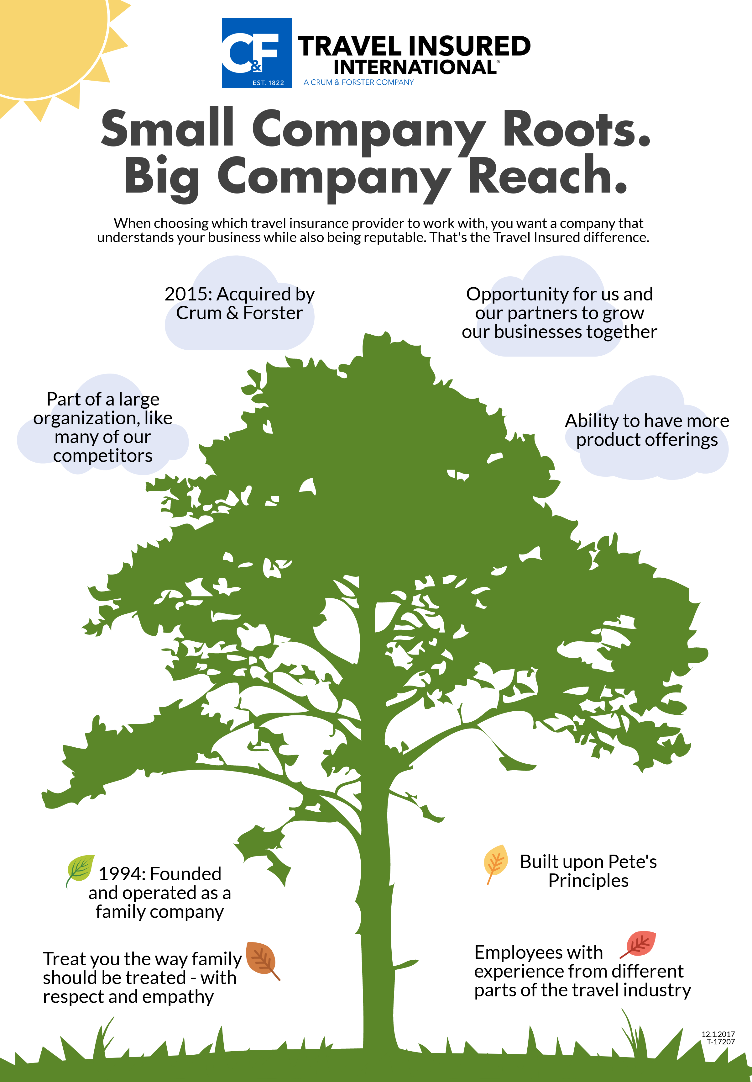 Small Company Roots. Big Company Reach.