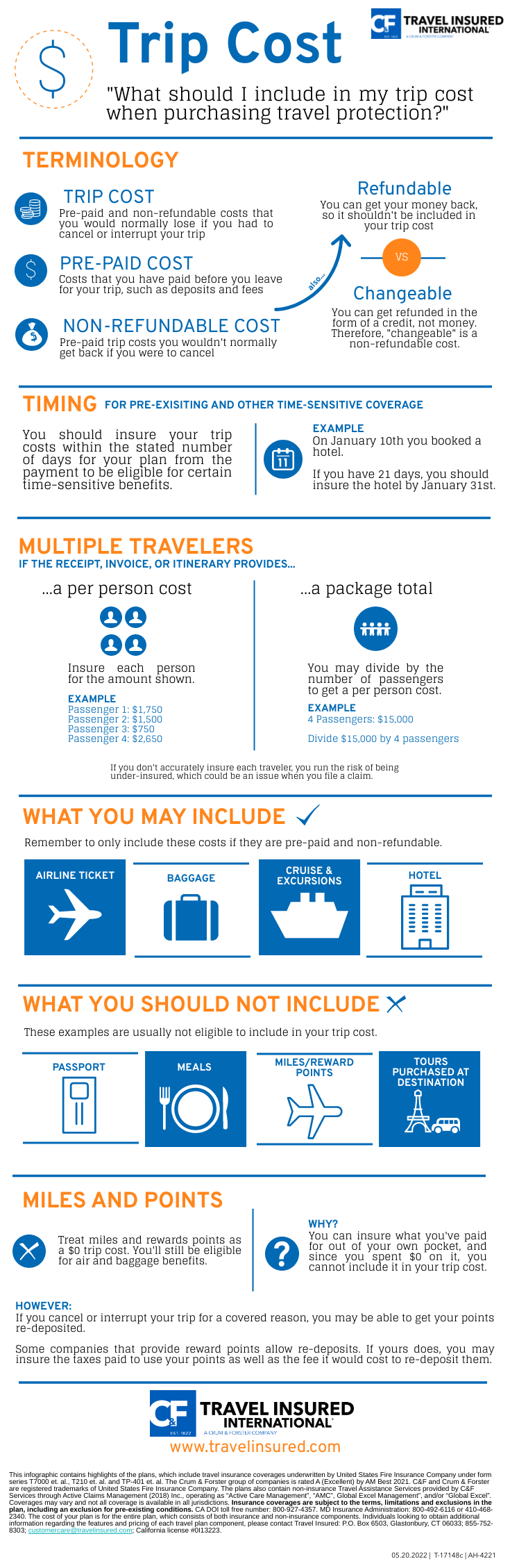 trip cost infographic