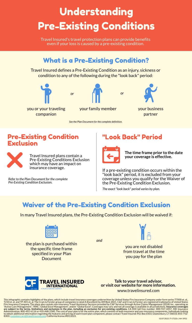 Understanding Pre-existing Conditions